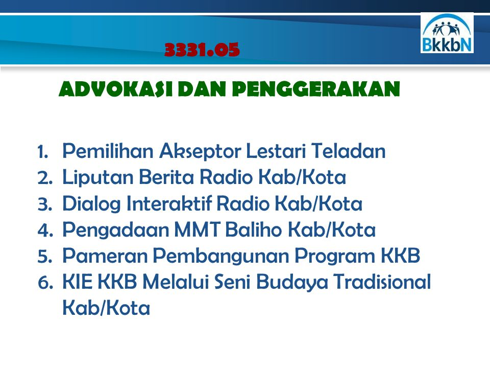 3331.05 ADVOKASI DAN PENGGERAKAN 1.Pemilihan Akseptor Lestari Teladan 2.Liputan Berita Radio Kab/Kota 3.Dialog Interaktif Radio Kab/Kota 4.Pengadaan M