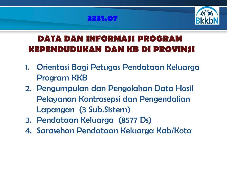 3331.07 DATA DAN INFORMASI PROGRAM KEPENDUDUKAN DAN KB DI PROVINSI 1.Orientasi Bagi Petugas Pendataan Keluarga Program KKB 2.Pengumpulan dan Pengolaha