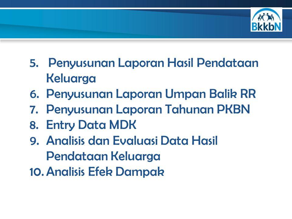 5. Penyusunan Laporan Hasil Pendataan Keluarga 6.Penyusunan Laporan Umpan Balik RR 7.Penyusunan Laporan Tahunan PKBN 8.Entry Data MDK 9.Analisis dan E