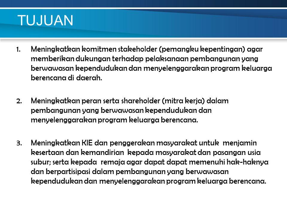 TUJUAN 1.Meningkatkan komitmen stakeholder (pemangku kepentingan) agar memberikan dukungan terhadap pelaksanaan pembangunan yang berwawasan kependuduk