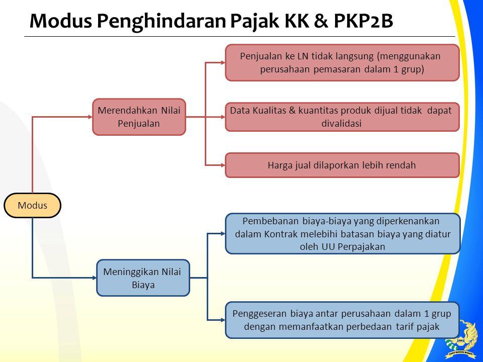 Modus Penghindaran Pajak KK & PKP2B Merendahkan Nilai Penjualan Meninggikan Nilai Biaya Penjualan ke LN tidak langsung (menggunakan perusahaan pemasar