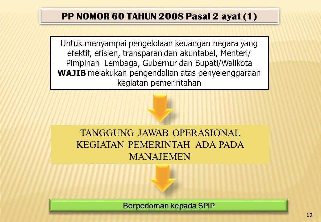 PP NOMOR 60 TAHUN 2008 Pasal 2 ayat (1) Berpedoman kepada SPIP Untuk menyampai pengelolaan keuangan negara yang efektif, efisien, transparan dan akuntabel, Menteri/ Pimpinan Lembaga, Gubernur dan Bupati/Walikota WAJIB melakukan pengendalian atas penyelenggaraan kegiatan pemerintahan TANGGUNG JAWAB OPERASIONAL KEGIATAN PEMERINTAH ADA PADA MANAJEMEN 13