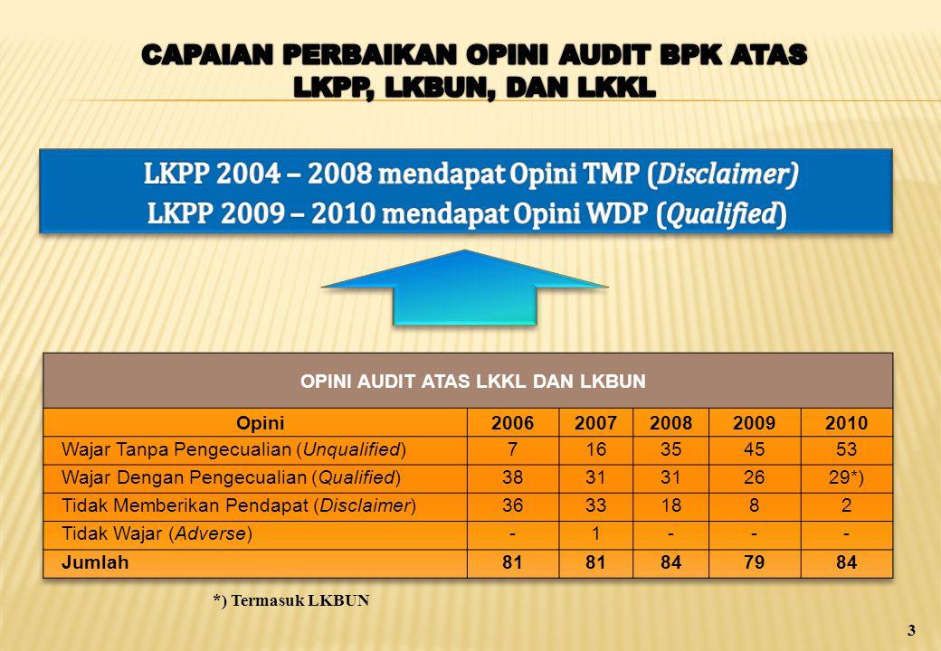 Target Pemerintah atas LKPP 2011 Adalah WTP (unqualified opinion)WTP (unqualified opinion) 4