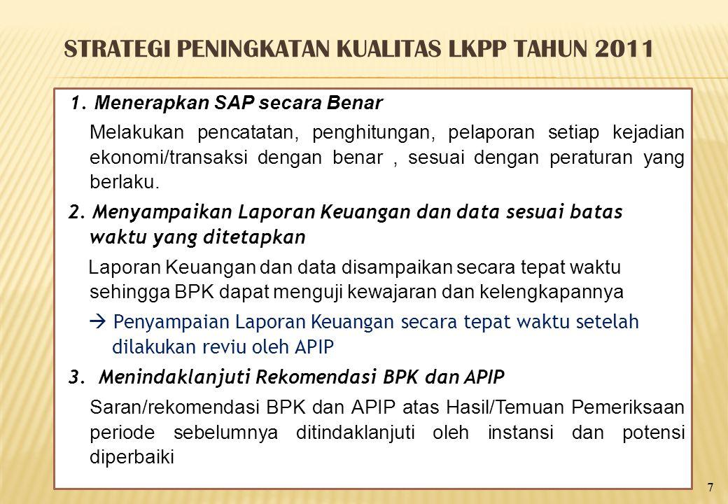 1. Menerapkan SAP secara Benar Melakukan pencatatan, penghitungan, pelaporan setiap kejadian ekonomi/transaksi dengan benar, sesuai dengan peraturan y