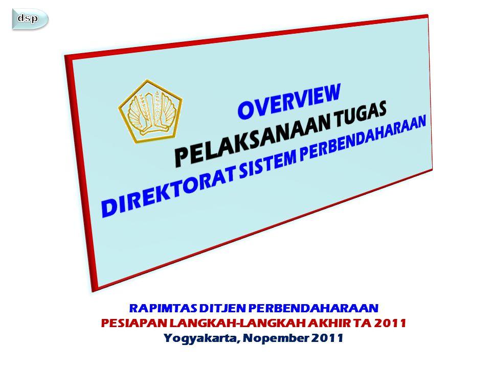 RAPIMTAS DITJEN PERBENDAHARAAN PESIAPAN LANGKAH-LANGKAH AKHIR TA 2011 Yogyakarta, Nopember 2011
