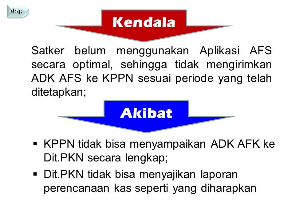 Satker belum menggunakan Aplikasi AFS secara optimal, sehingga tidak mengirimkan ADK AFS ke KPPN sesuai periode yang telah ditetapkan; Kendala Akibat