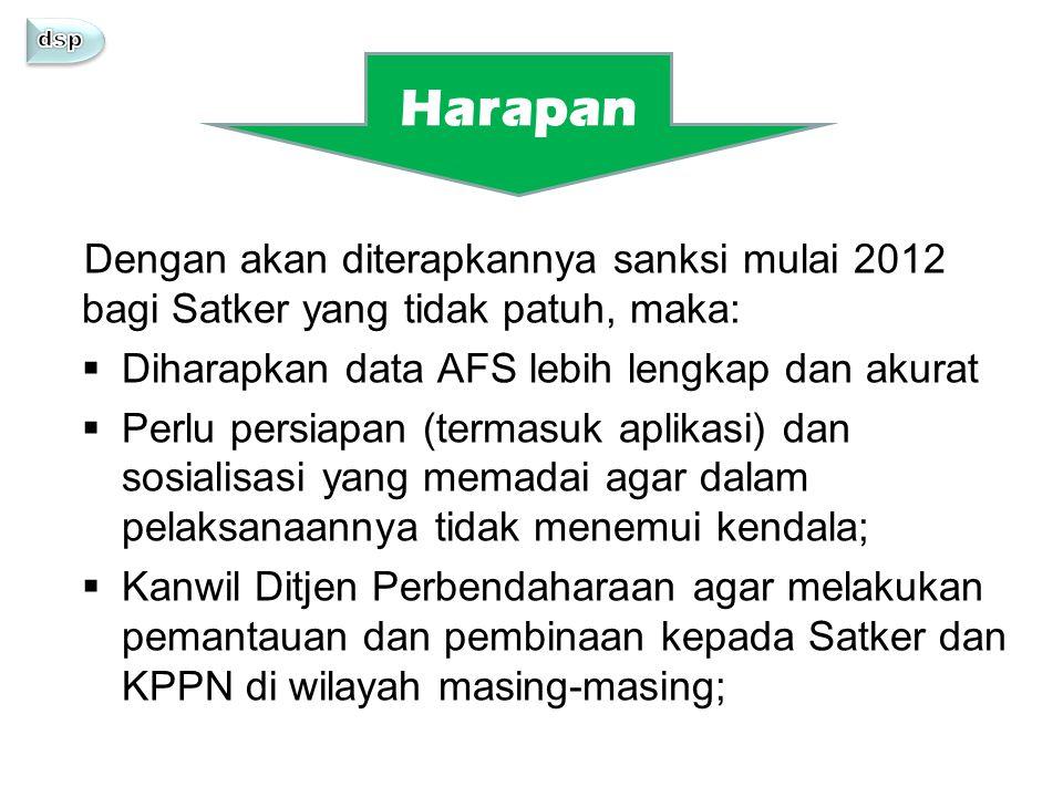 Dengan akan diterapkannya sanksi mulai 2012 bagi Satker yang tidak patuh, maka:  Diharapkan data AFS lebih lengkap dan akurat  Perlu persiapan (term