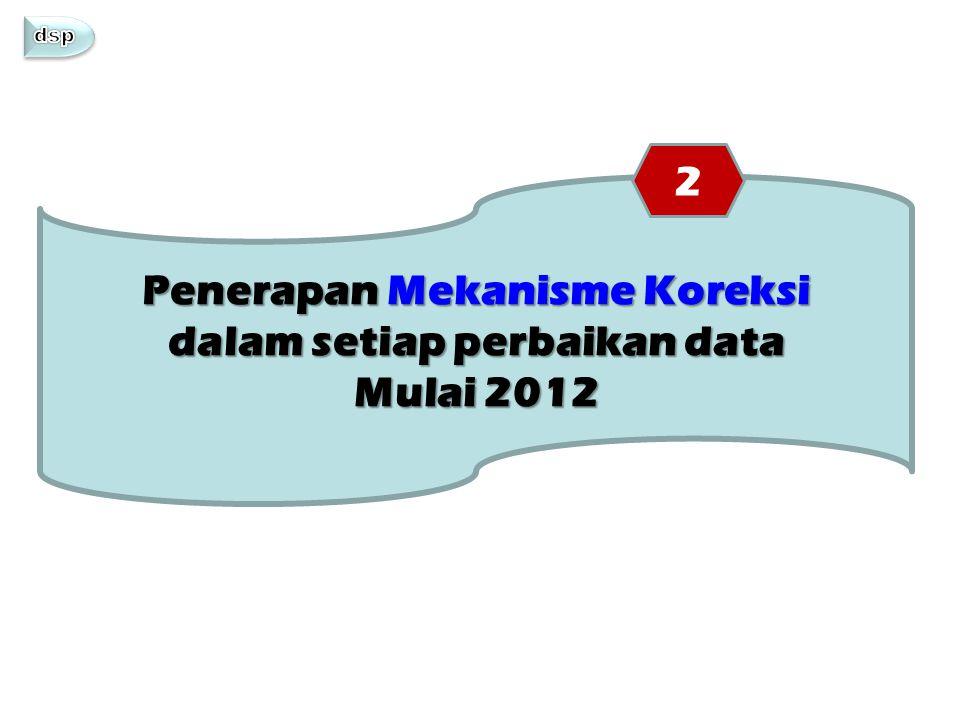 Penerapan Mekanisme Koreksi dalam setiap perbaikan data Mulai 2012 2