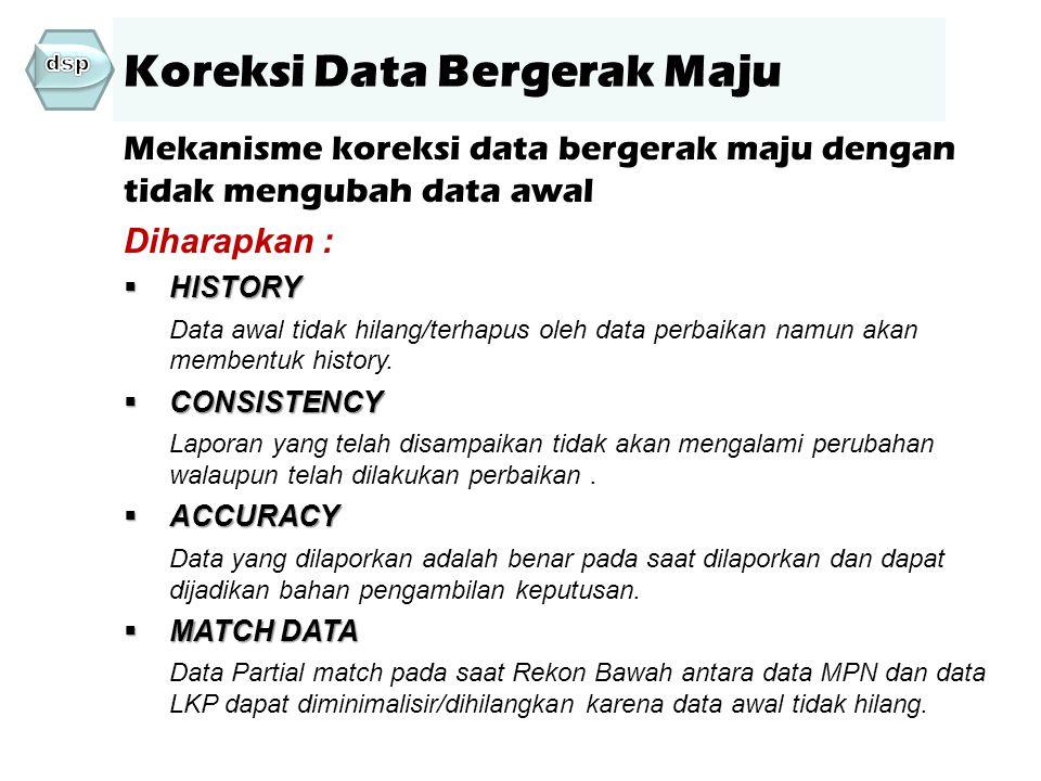 Mekanisme koreksi data bergerak maju dengan tidak mengubah data awal Diharapkan :  HISTORY Data awal tidak hilang/terhapus oleh data perbaikan namun
