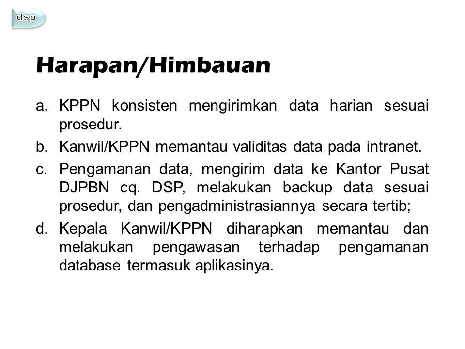 Harapan/Himbauan a.KPPN konsisten mengirimkan data harian sesuai prosedur. b.Kanwil/KPPN memantau validitas data pada intranet. c.Pengamanan data, men