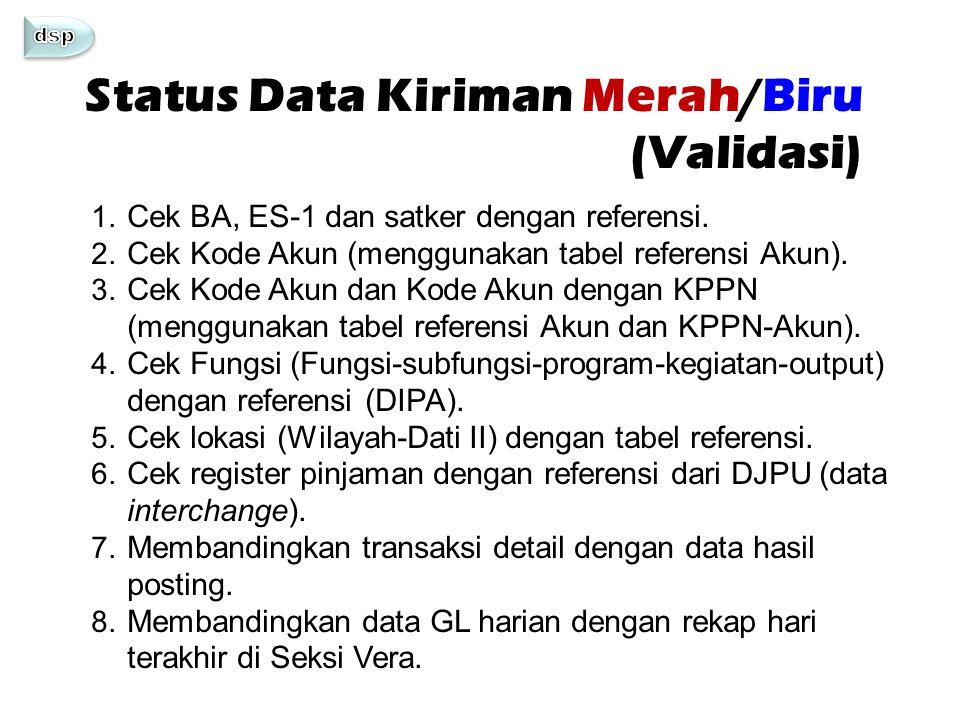 Status Data Kiriman Merah/Biru (Validasi) 1. Cek BA, ES-1 dan satker dengan referensi. 2. Cek Kode Akun (menggunakan tabel referensi Akun). 3. Cek Kod