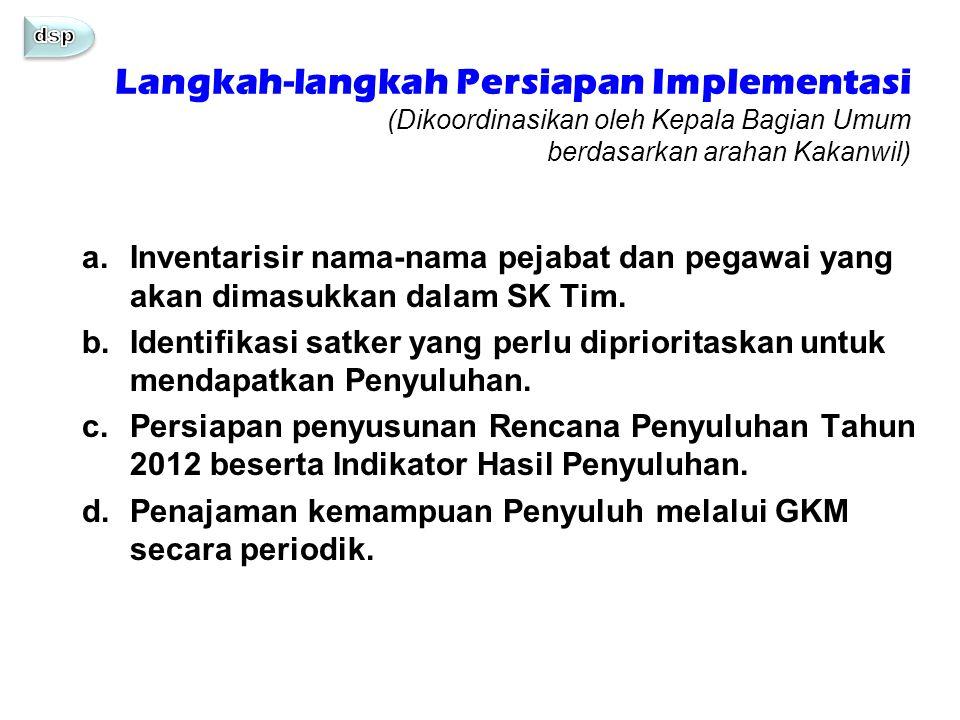 a.Inventarisir nama-nama pejabat dan pegawai yang akan dimasukkan dalam SK Tim. b.Identifikasi satker yang perlu diprioritaskan untuk mendapatkan Peny