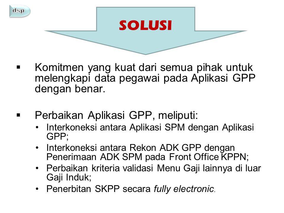Aplikasi NTPN baru Db E-Pay Point ADK KPPN Cetak BPN & DNP MPN WEB BROWSER DSP ADK SPM Cetak BPN & DNP MPN SPM/ SP2D Proses NTPN SI DJP