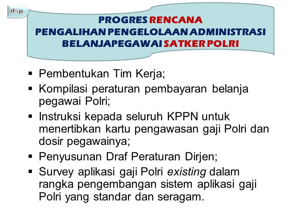  Pembentukan Tim Kerja;  Kompilasi peraturan pembayaran belanja pegawai Polri;  Instruksi kepada seluruh KPPN untuk menertibkan kartu pengawasan ga