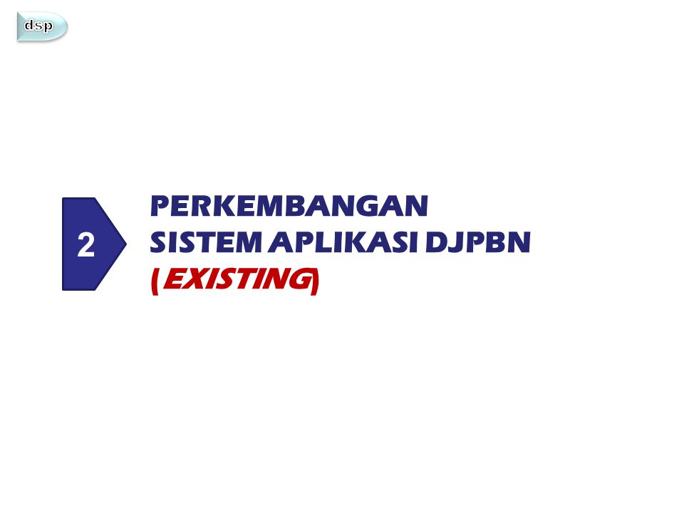 PERKEMBANGAN SISTEM APLIKASI DJPBN (EXISTING) 2