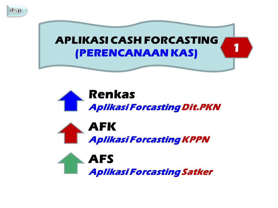 APLIKASI CASH FORCASTING (PERENCANAAN KAS) AFS Aplikasi Forcasting Satker AFK Aplikasi Forcasting KPPN Renkas Aplikasi Forcasting Dit.PKN 1