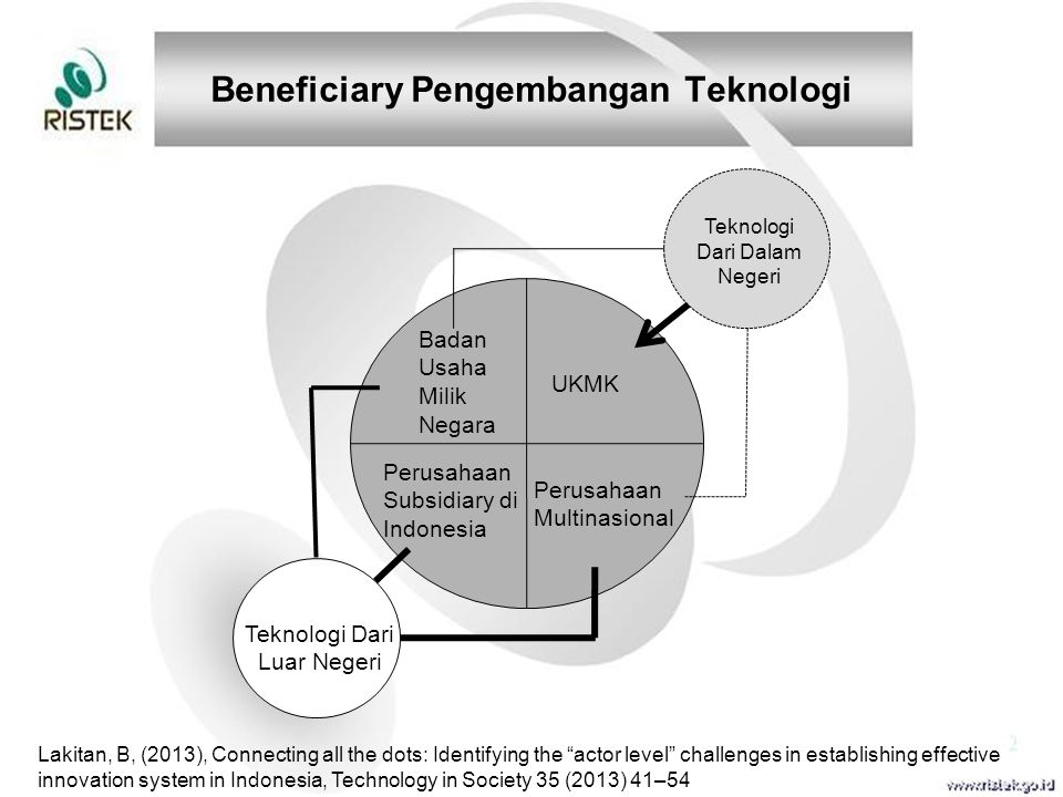 "Beneficiary Pengembangan Teknologi Lakitan, B, (2013), Connecting all the dots: Identifying the ""actor level"" challenges in establishing effective inn"
