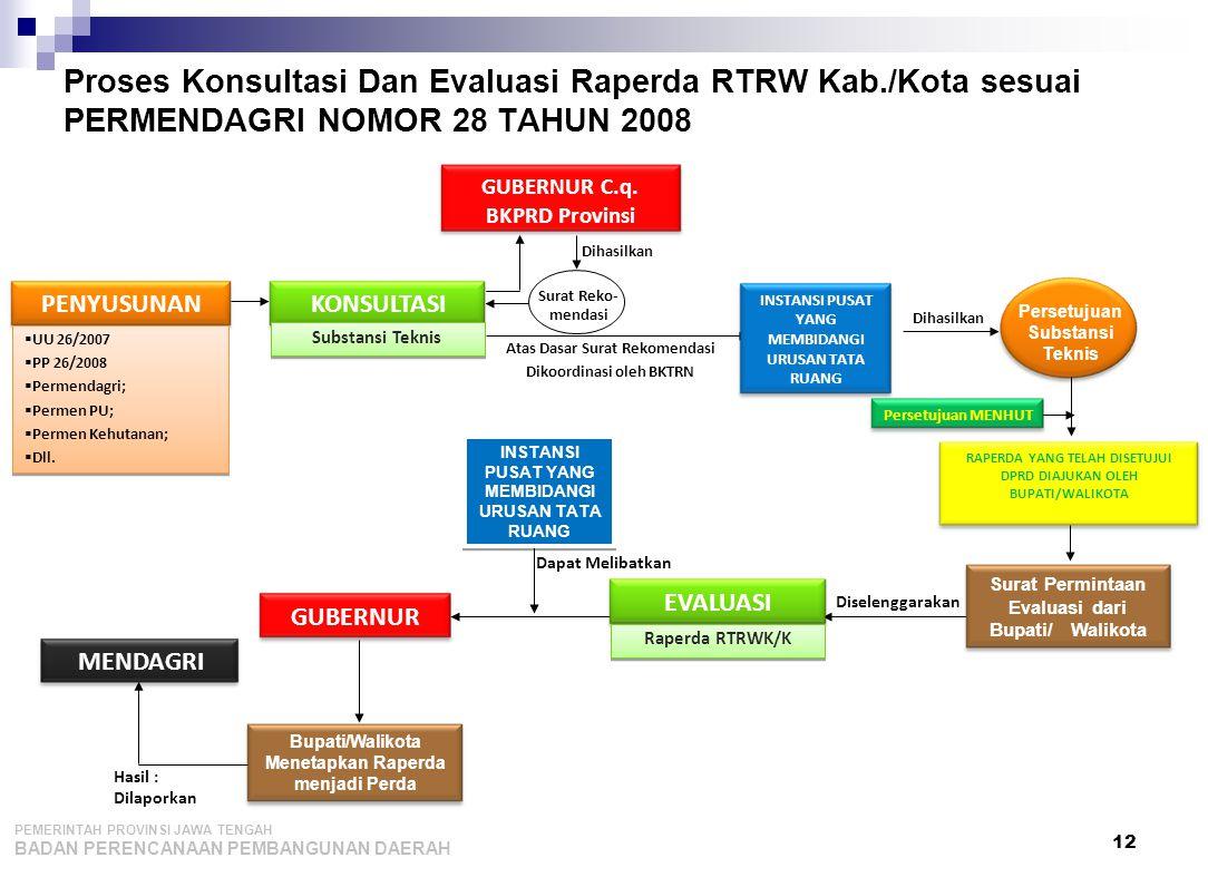 11 Pasal 157 UU Nomor 28 Tahun 2009 (Evaluasi Raperda tentang PDRD) Raperda K/K - PDRD GUBERNUR (koordinasi dengan Menkeu) 3 HARI MENTERI KEUANGAN BUP