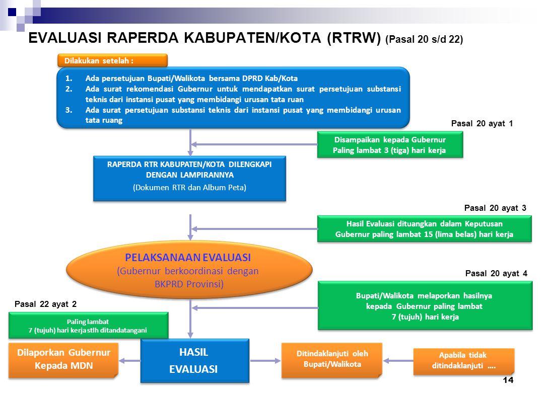 13 MEKANISME REKOMENDASI GUBERNUR (Raperda RTRW) RAPERDA RTRW KAB/KOTA KONSULTASI BKPRD PROV JATENG Hasil Konsultasi dituangkan dalam BERITA ACARA Has