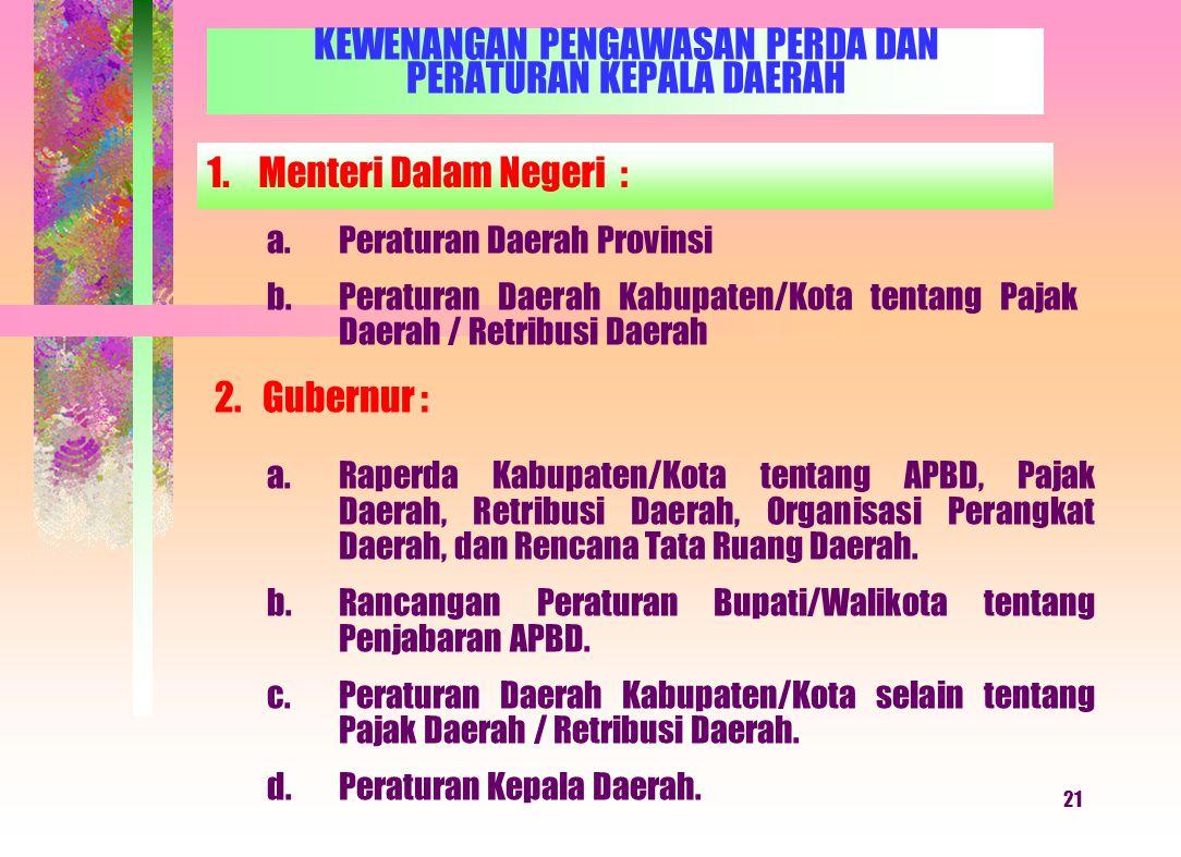 20 SANKSI Terhadap Raperda PDRD, apabila Bupati/Walikota: Tidak menyampaikan Raperda Pajak Daerah dan Retribusi Daerah kepada Gubernur untuk di evalua