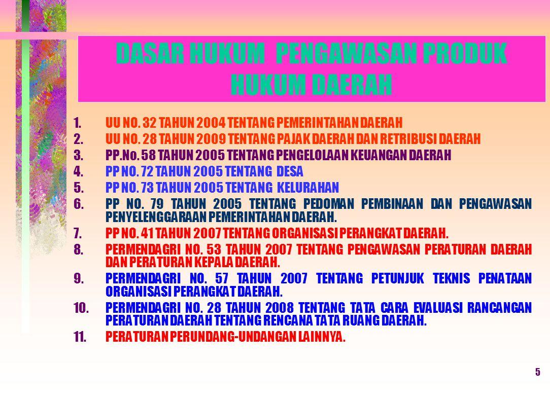 rohukumjateng@gmail.com Biro Hukum SETDA Provinsi Jawa Tengah Kantor Pemerintah Provinsi Jawa Tengah Gedung A Lantai V Jalan Pahlawan No.