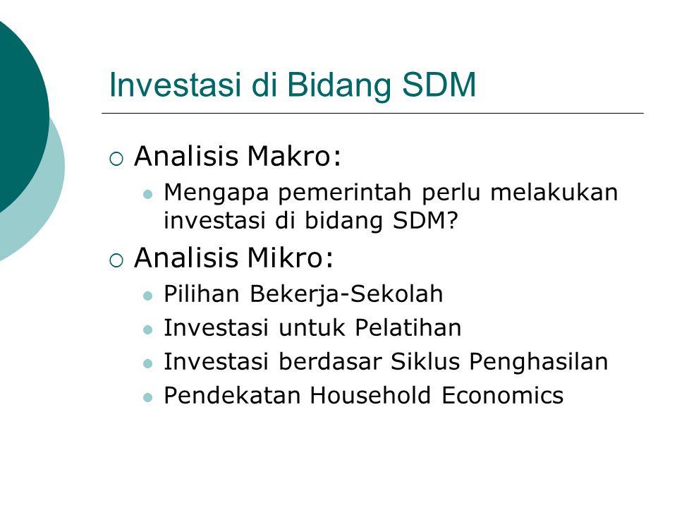 Investasi di Bidang SDM  Analisis Makro: Mengapa pemerintah perlu melakukan investasi di bidang SDM?  Analisis Mikro: Pilihan Bekerja-Sekolah Invest