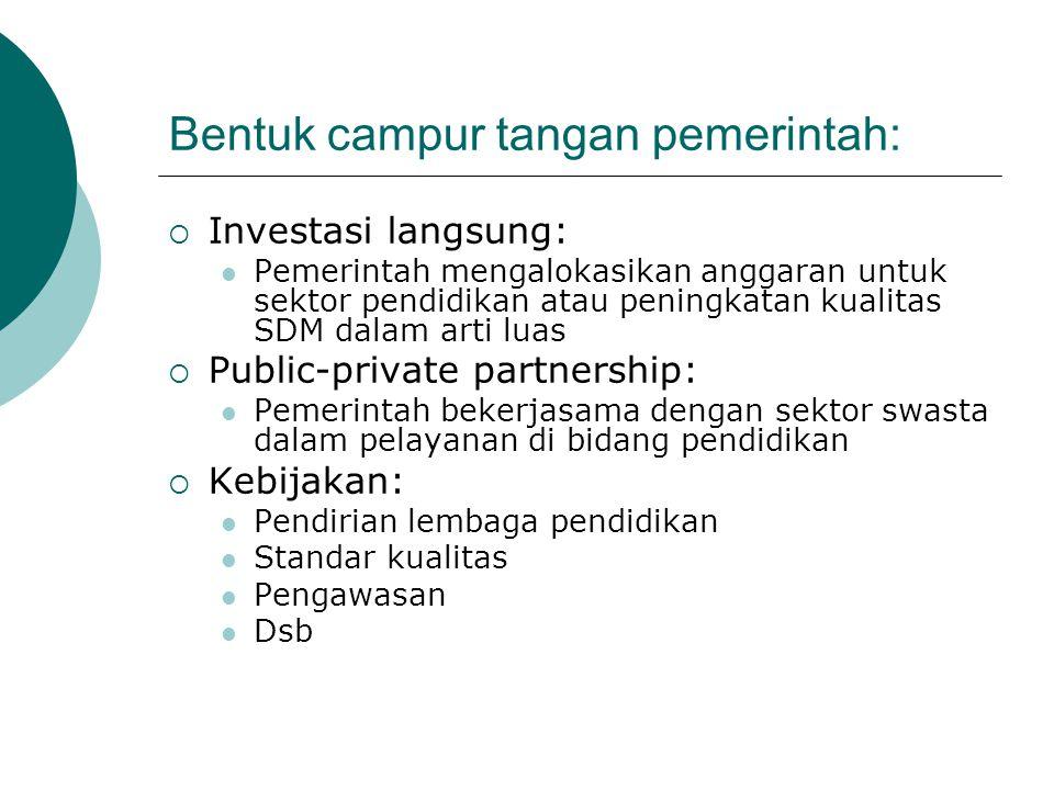 Bentuk campur tangan pemerintah:  Investasi langsung: Pemerintah mengalokasikan anggaran untuk sektor pendidikan atau peningkatan kualitas SDM dalam