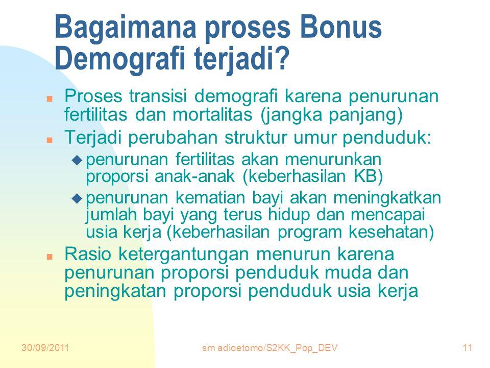 30/09/2011sm adioetomo/S2KK_Pop_DEV11 Bagaimana proses Bonus Demografi terjadi.