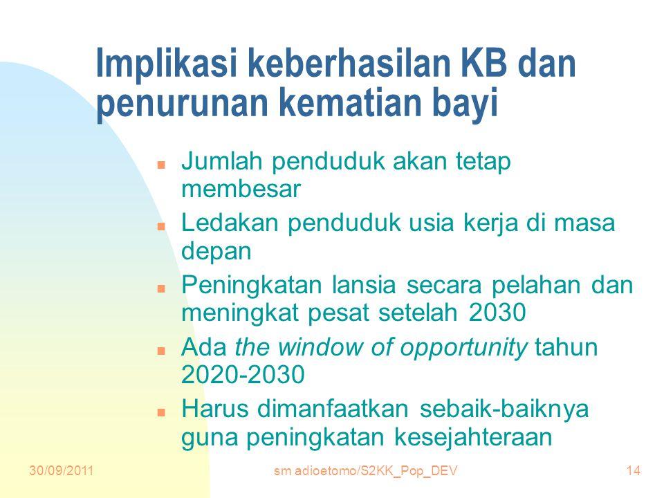 30/09/2011sm adioetomo/S2KK_Pop_DEV14 Implikasi keberhasilan KB dan penurunan kematian bayi n Jumlah penduduk akan tetap membesar n Ledakan penduduk usia kerja di masa depan n Peningkatan lansia secara pelahan dan meningkat pesat setelah 2030 n Ada the window of opportunity tahun 2020-2030 n Harus dimanfaatkan sebaik-baiknya guna peningkatan kesejahteraan