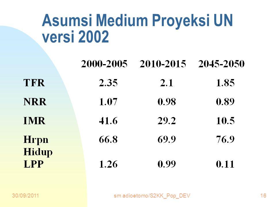 30/09/2011sm adioetomo/S2KK_Pop_DEV16 Asumsi Medium Proyeksi UN versi 2002