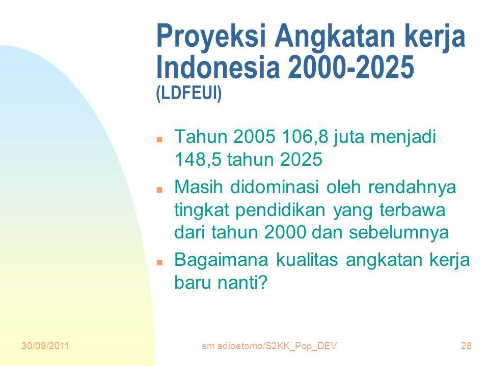 30/09/2011sm adioetomo/S2KK_Pop_DEV28 Proyeksi Angkatan kerja Indonesia 2000-2025 (LDFEUI) n Tahun 2005 106,8 juta menjadi 148,5 tahun 2025 n Masih didominasi oleh rendahnya tingkat pendidikan yang terbawa dari tahun 2000 dan sebelumnya n Bagaimana kualitas angkatan kerja baru nanti?