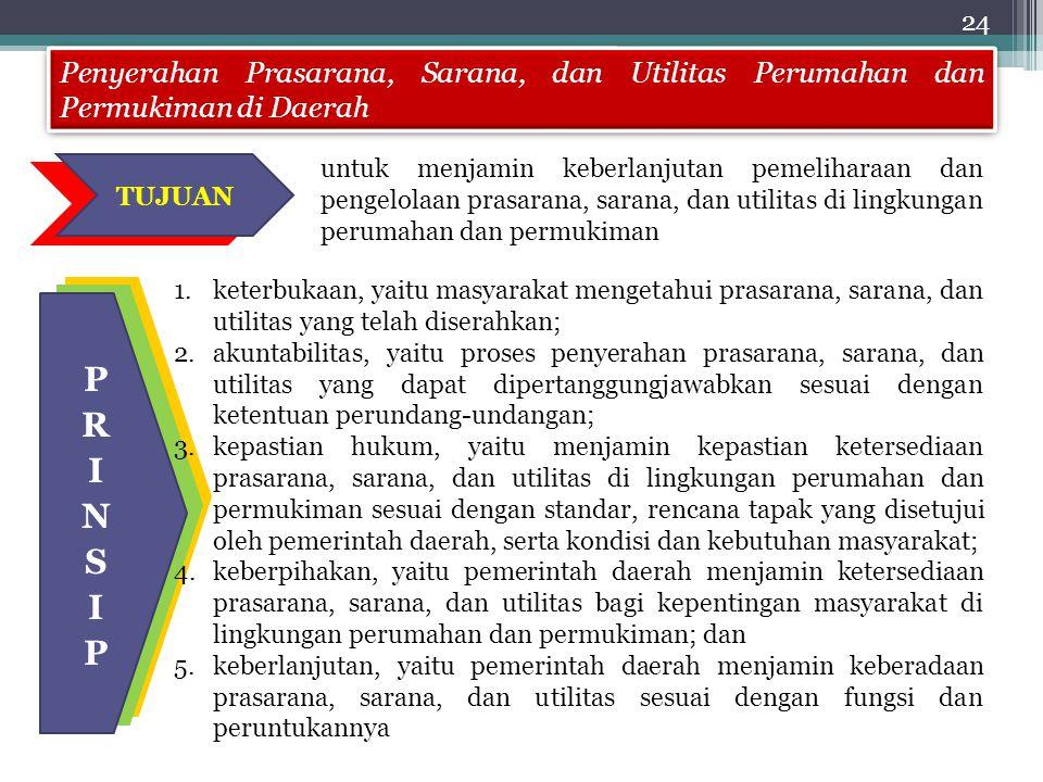 Penyerahan Prasarana, Sarana, dan Utilitas Perumahan dan Permukiman di Daerah TUJUAN untuk menjamin keberlanjutan pemeliharaan dan pengelolaan prasarana, sarana, dan utilitas di lingkungan perumahan dan permukiman 1.keterbukaan, yaitu masyarakat mengetahui prasarana, sarana, dan utilitas yang telah diserahkan; 2.akuntabilitas, yaitu proses penyerahan prasarana, sarana, dan utilitas yang dapat dipertanggungjawabkan sesuai dengan ketentuan perundang-undangan; 3.kepastian hukum, yaitu menjamin kepastian ketersediaan prasarana, sarana, dan utilitas di lingkungan perumahan dan permukiman sesuai dengan standar, rencana tapak yang disetujui oleh pemerintah daerah, serta kondisi dan kebutuhan masyarakat; 4.keberpihakan, yaitu pemerintah daerah menjamin ketersediaan prasarana, sarana, dan utilitas bagi kepentingan masyarakat di lingkungan perumahan dan permukiman; dan 5.keberlanjutan, yaitu pemerintah daerah menjamin keberadaan prasarana, sarana, dan utilitas sesuai dengan fungsi dan peruntukannya 24