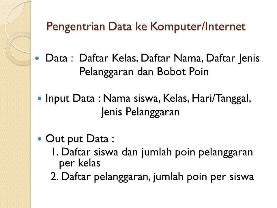 Pengentrian Data ke Komputer/Internet Data : Daftar Kelas, Daftar Nama, Daftar Jenis Pelanggaran dan Bobot Poin Input Data : Nama siswa, Kelas, Hari/T