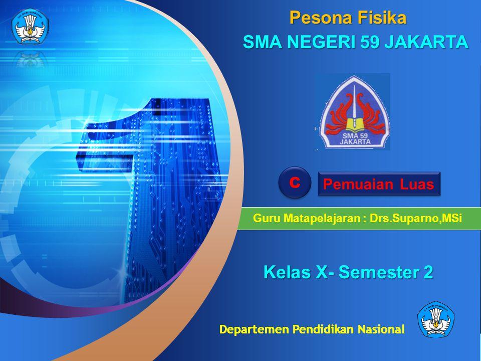 Departemen Pendidikan Nasional Guru Matapelajaran : Drs.Suparno,MSi Pesona Fisika SMA NEGERI 59 JAKARTA C C Pemuaian Luas Pemuaian LuasKelas X- Semest