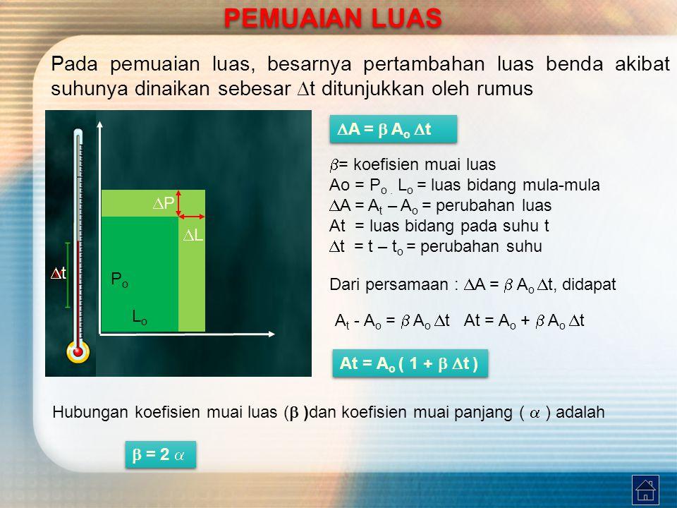 PP LL Pada pemuaian luas, besarnya pertambahan luas benda akibat suhunya dinaikan sebesar  t ditunjukkan oleh rumus  A =  A o  t PoPo LoLo  =