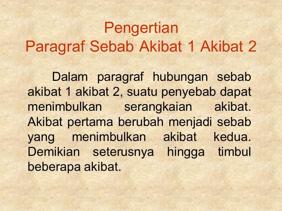 Pengertian Paragraf Sebab Akibat 1 Akibat 2 Dalam paragraf hubungan sebab akibat 1 akibat 2, suatu penyebab dapat menimbulkan serangkaian akibat. Akib