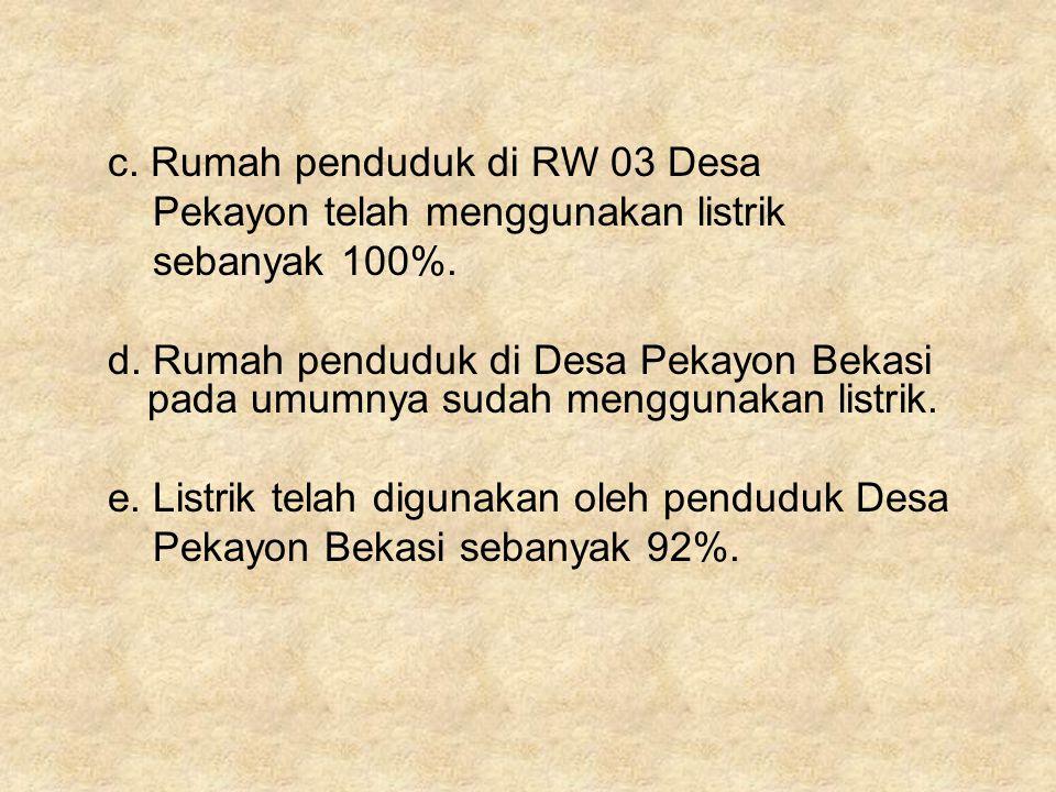 c. Rumah penduduk di RW 03 Desa Pekayon telah menggunakan listrik sebanyak 100%. d. Rumah penduduk di Desa Pekayon Bekasi pada umumnya sudah menggunak