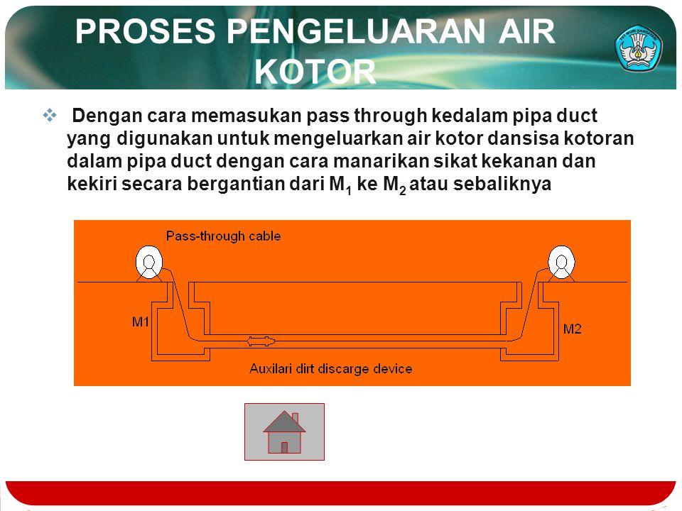 PEMBERSIHAN  1. Metode Forward Jet Nozzle  Metode ini digunakan pada pipa duct yang tersumbat (baik oleh kotoran maupun bekas cor-coran).Pekerjaan d