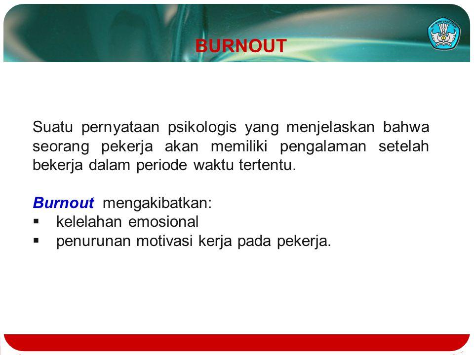 Suatu pernyataan psikologis yang menjelaskan bahwa seorang pekerja akan memiliki pengalaman setelah bekerja dalam periode waktu tertentu. Burnout meng
