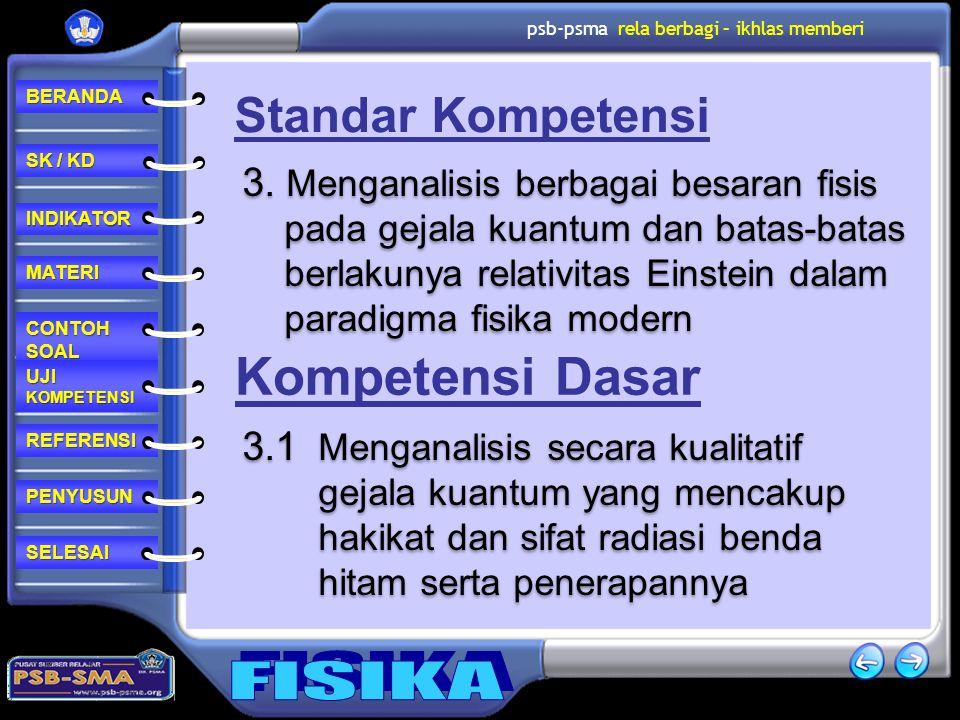 REFERENSI CONTOH SOAL CONTOH SOAL MATERI PENYUSUN INDIKATOR SK / KD SK / KD UJI KOMPETENSI UJI KOMPETENSI BERANDA SELESAI psb-psma rela berbagi – ikhlas memberi 3 Standar Kompetensi 3.