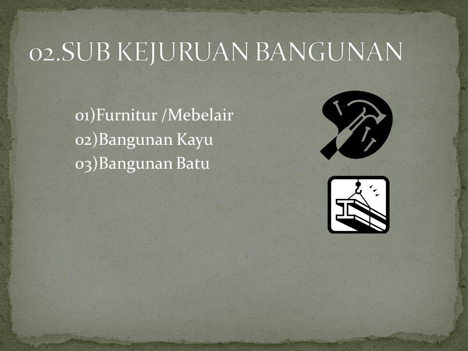01)Furnitur /Mebelair 02)Bangunan Kayu 03)Bangunan Batu