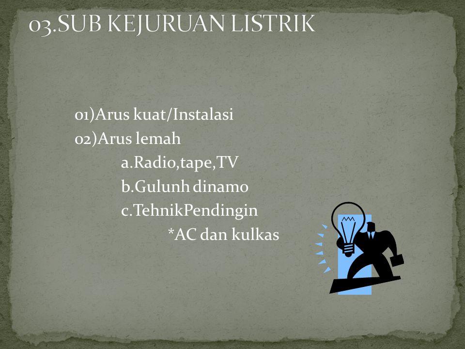 01)Arus kuat/Instalasi 02)Arus lemah a.Radio,tape,TV b.Gulunh dinamo c.TehnikPendingin *AC dan kulkas