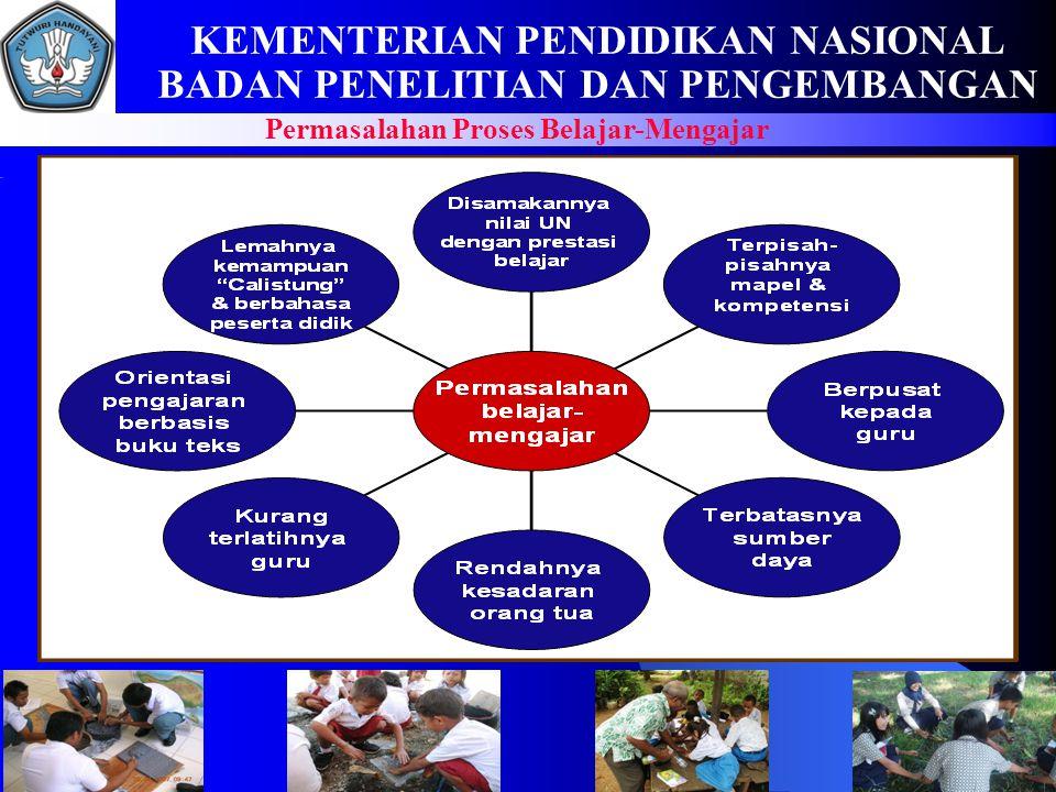 KEMENTERIAN PENDIDIKAN NASIONAL BADAN PENELITIAN DAN PENGEMBANGAN Permasalahan Proses Belajar-Mengajar