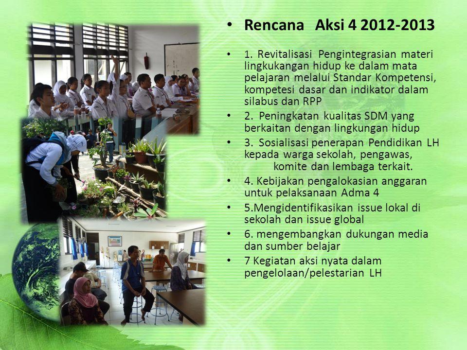 Rencana Aksi 4 2012-2013 1. Revitalisasi Pengintegrasian materi lingkukangan hidup ke dalam mata pelajaran melalui Standar Kompetensi, kompetesi dasar
