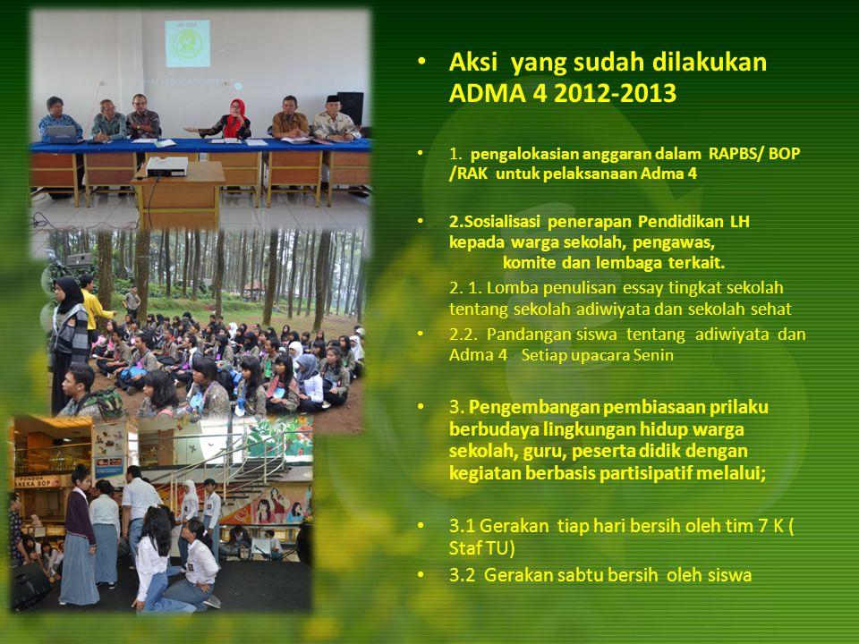Aksi yang sudah dilakukan ADMA 4 2012-2013 1. pengalokasian anggaran dalam RAPBS/ BOP /RAK untuk pelaksanaan Adma 4 2.Sosialisasi penerapan Pendidikan
