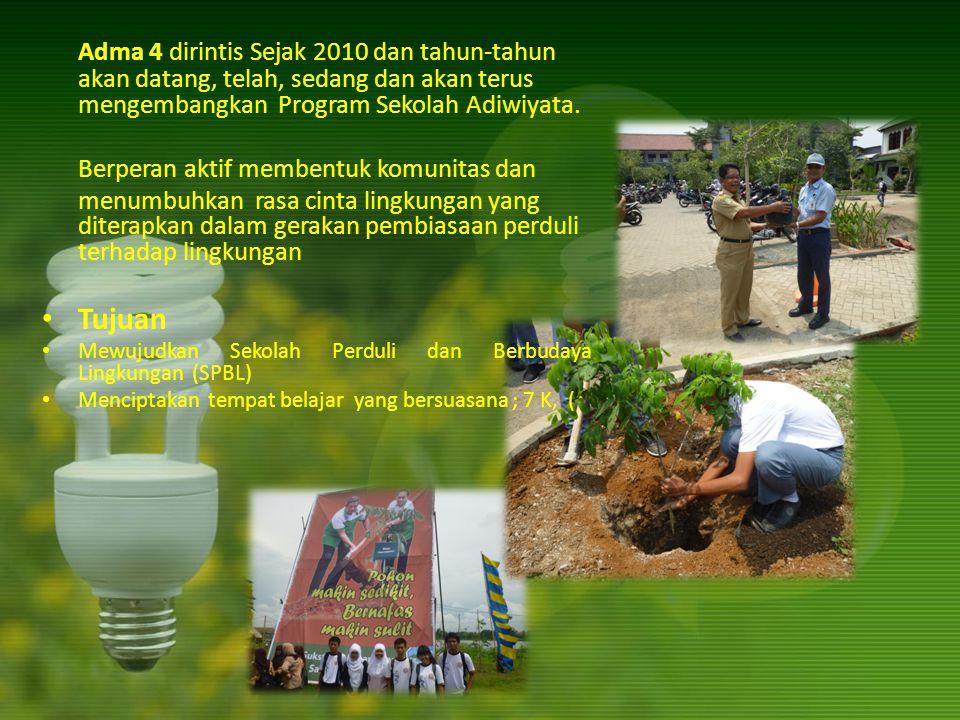 Tim Penggerak dan Pembina Adma 4 Tahun 2013-2014 Penanggungjawab : Kepala SMA N 4 Kota Tangerang (Dra.