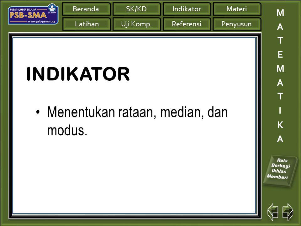BerandaSK/KDIndikator PenyusunReferensi Materi LatihanUji Komp.