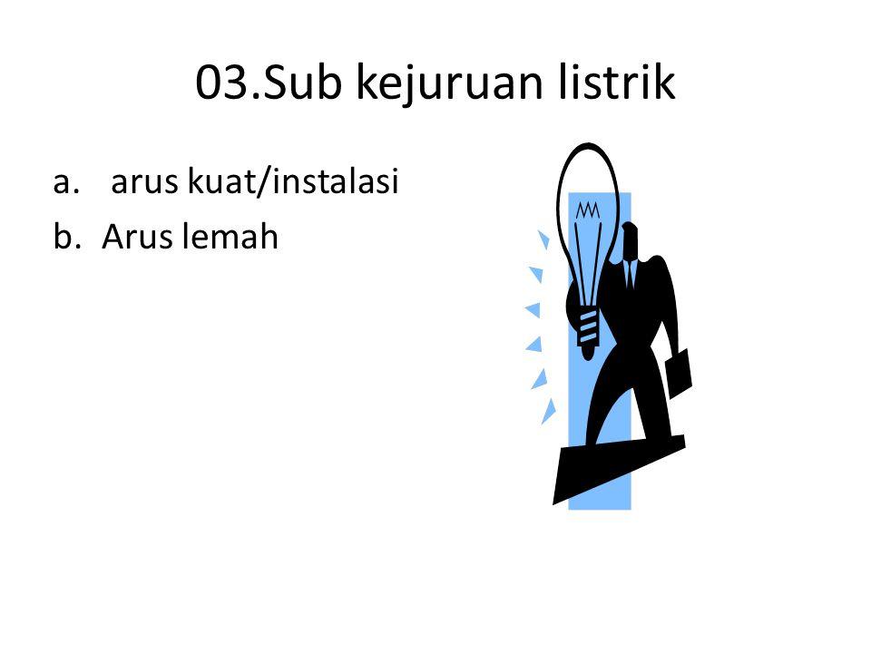 03.Sub kejuruan listrik a. arus kuat/instalasi b.Arus lemah