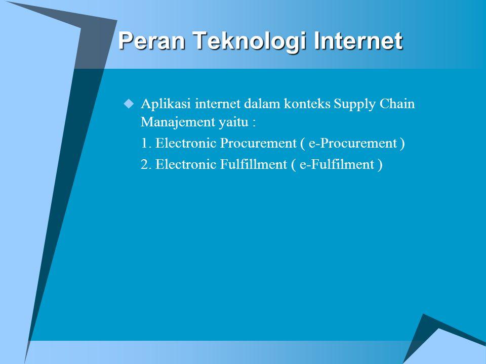 Peran Teknologi Internet  Aplikasi internet dalam konteks Supply Chain Manajement yaitu : 1. Electronic Procurement ( e-Procurement ) 2. Electronic F