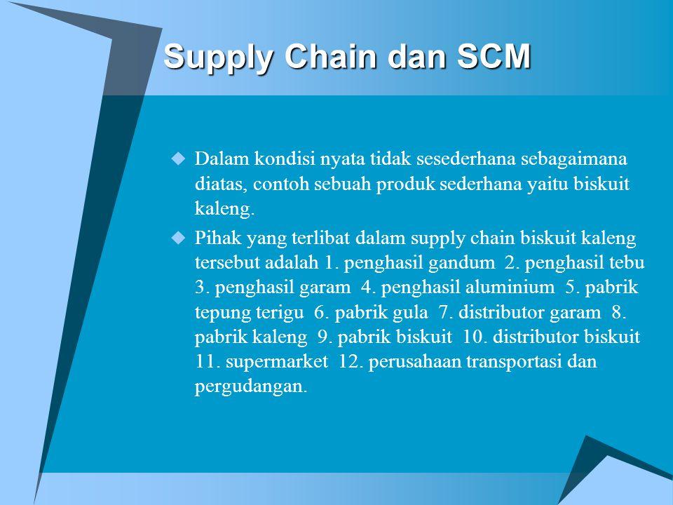 Supply Chain dan SCM  Dalam kondisi nyata tidak sesederhana sebagaimana diatas, contoh sebuah produk sederhana yaitu biskuit kaleng.  Pihak yang ter